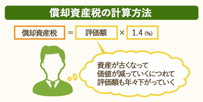 償却資産税の計算方法