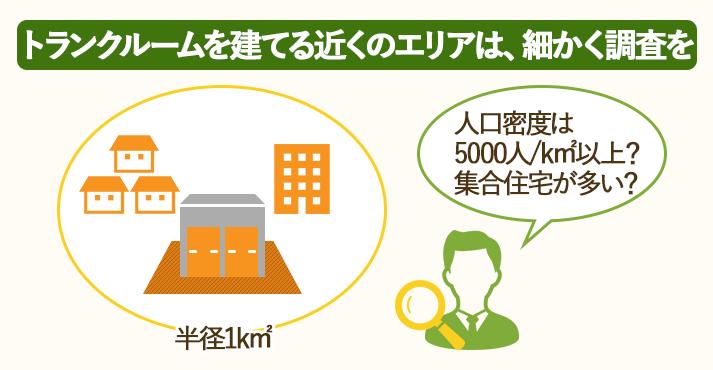 トランクルームを建てる近隣の土地は、人口密度が高いか、集合住宅が多いかを調べる