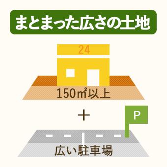 ロードサイド店舗を建てるためには、150㎡以上の店舗の敷地と広い駐車場が必要