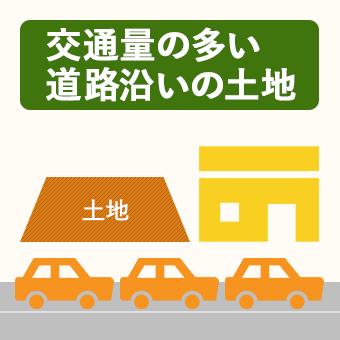 ロードサイド店舗経営には、交通量の多い道路沿いの土地が必要