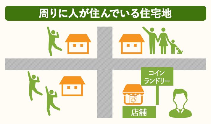 周りに人が住んでいる住宅地が良い。