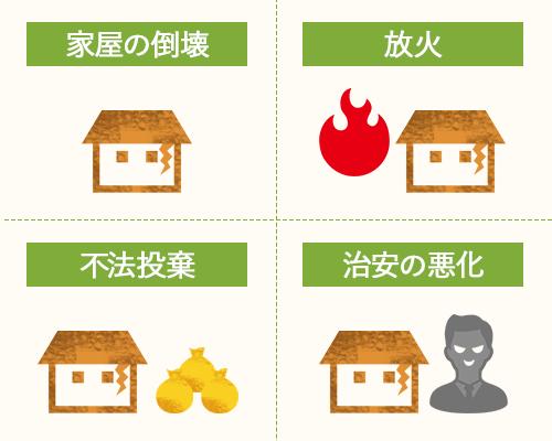 空き家を放置していると、家屋の倒壊、放火、不法投棄、治安の悪化などの問題が生じる