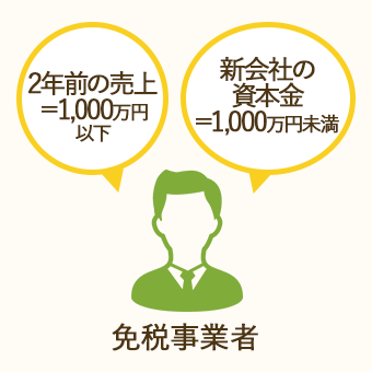 2年前の売上1,000万円以下・新会社の資本金1,000万円未満の「免税事業者」は消費税が免除される