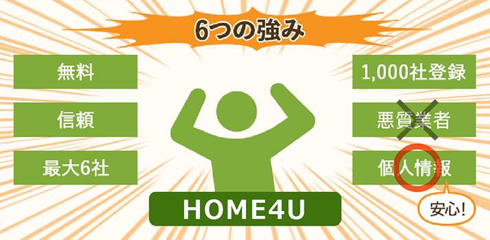 HOME4Uの6つの強みを解説