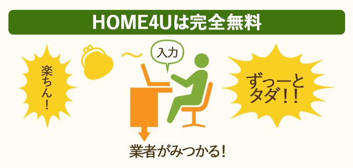一括査定HOME4Uは完全無料で簡単に業者がみつかる