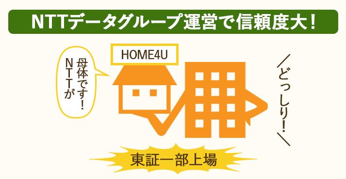 HOLME4U土地活用の一括資料請求はNTT系列運営で信頼できる
