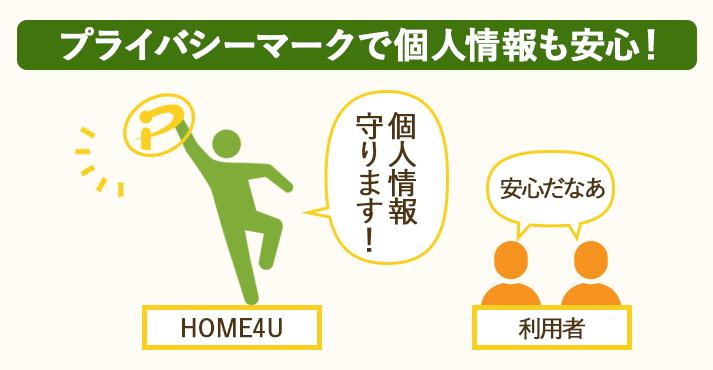 HOLME4U土地活用の一括資料請求はプライバシーマーク取得で個人情報入力も安心
