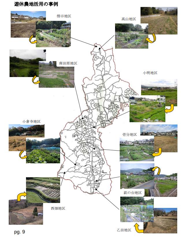 奈良県生駒市における9つの地域で市民農園を貸し出している事例