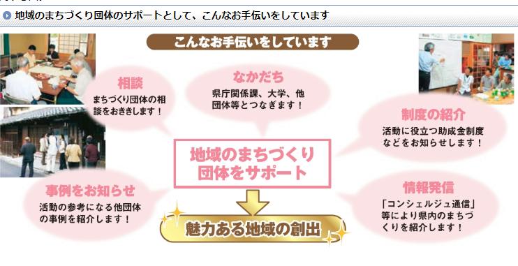 奈良県 なら・まちづくりコンシェルジュの土地活用相談に関する取り組み