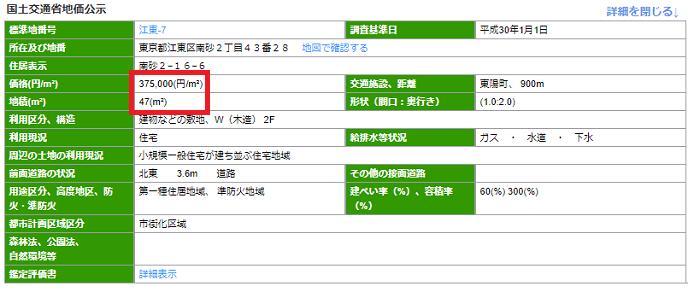 H30,東京都江東区南砂の公示地価