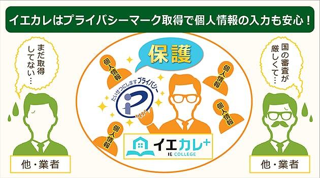 イエカレはプライバシーマーク取得で個人情報の入力も安心