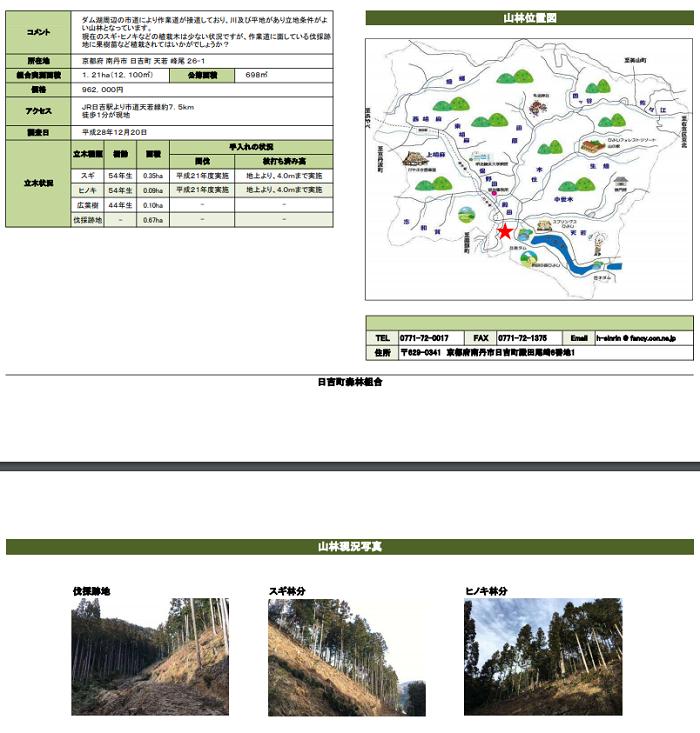 日吉森林組合の山林の位置や樹種紹介