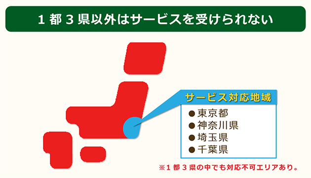 ソニー不動産のサービスは1都3県でしか受けられない