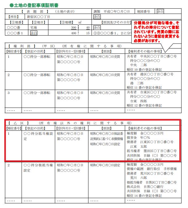 抵当権設定登記の登記簿の例