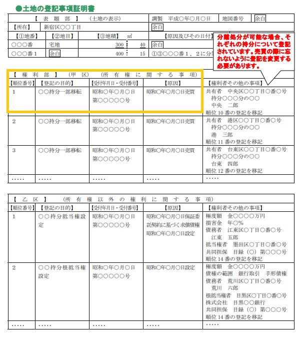 所有権移転登記の登記簿例