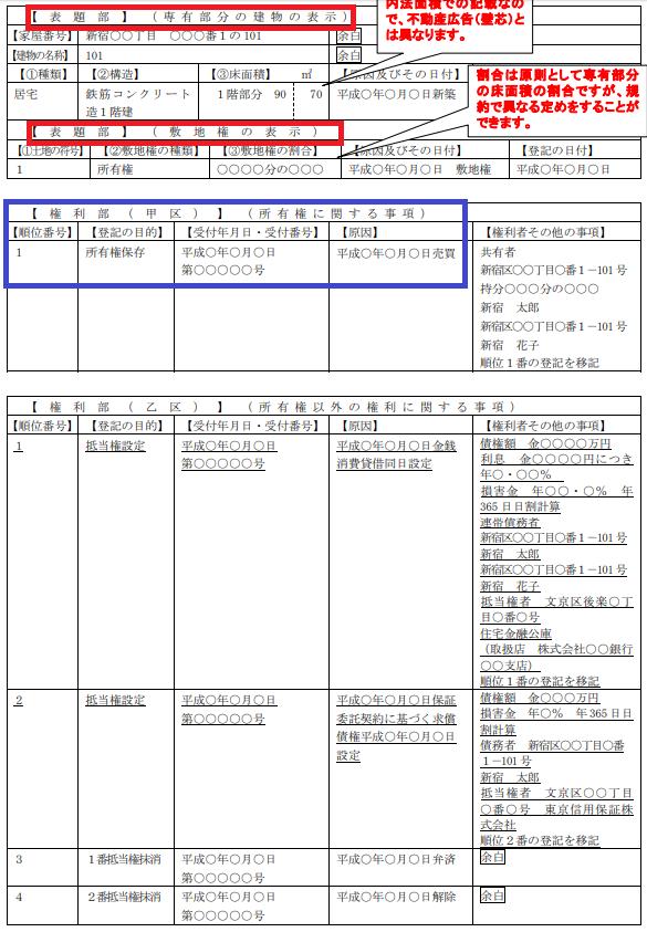所有権保存登記と表題登記の例