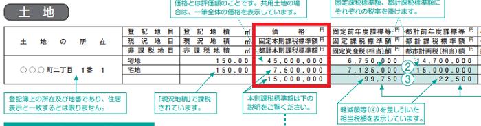 固定資産税課税明細書のサンプル
