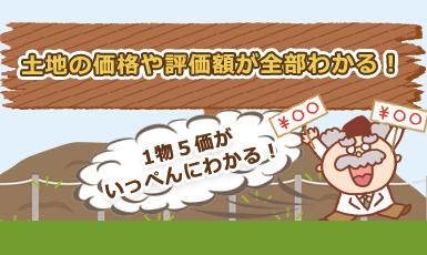 【土地評価額(土地価格)5種類