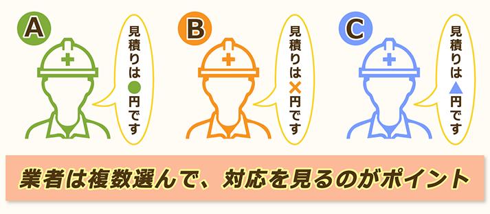 見積もりの段階で解体業者は複数社えらぶ。