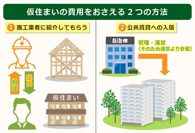 仮住まいの費用を抑える2つの方法