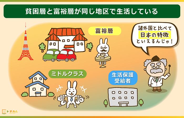 日本の都市構造の特徴-同地区に暮らす貧困層と富裕層-