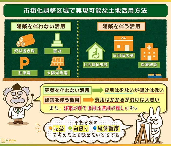 市街化調整区域で実現可能な土地活用方法