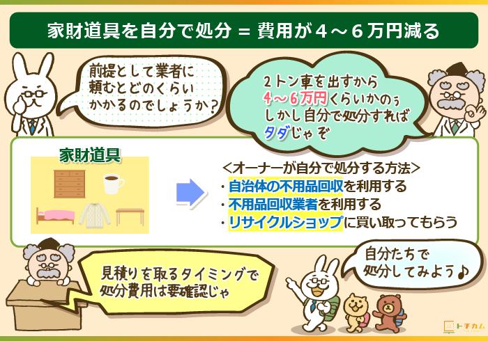家財道具を自分で処分=費用が4~6万円減る