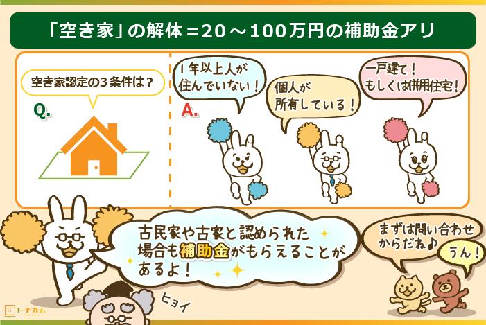 空き家の解体=20~100万円の補助金アリ