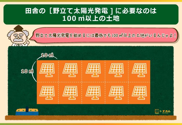 野立て太陽光発電を始めるためには、最低でも100㎡の土地が必要