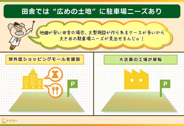 田舎は広めの土地に駐車場ニーズが生まれることがある