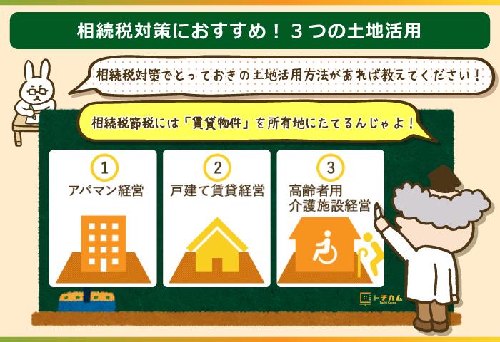 相続税対策におすすめの土地活用方法を紹介