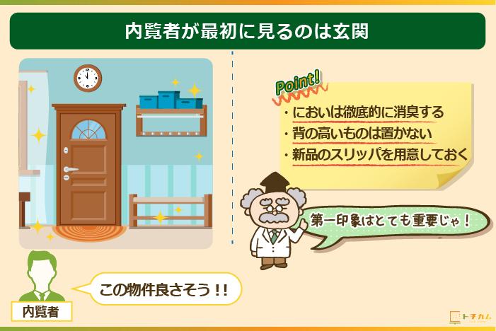 第一印象を良くするために玄関の掃除は徹底的にしておく