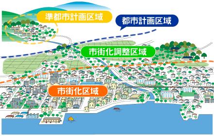 都市計画区域や準都市計画区域など