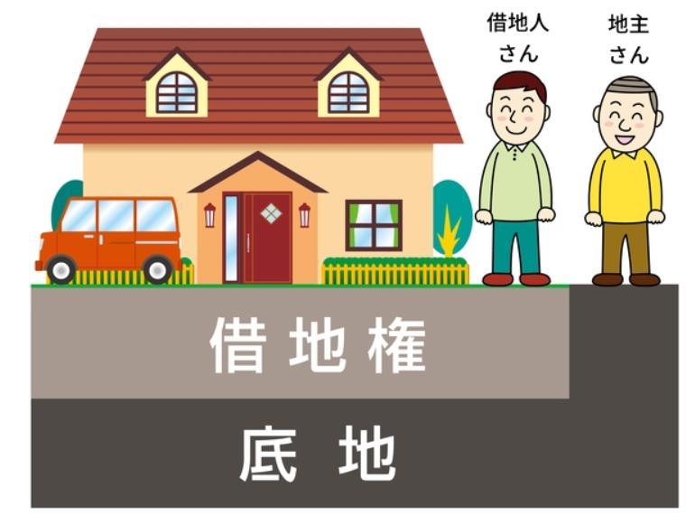 借地権と底地権の違い
