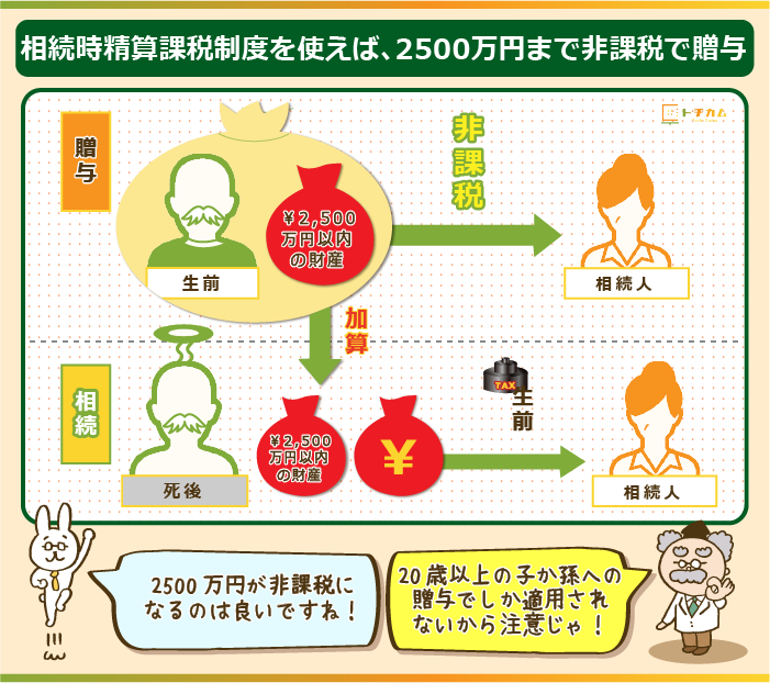相続時精算課税制度を使うと2500万円まで非課税!