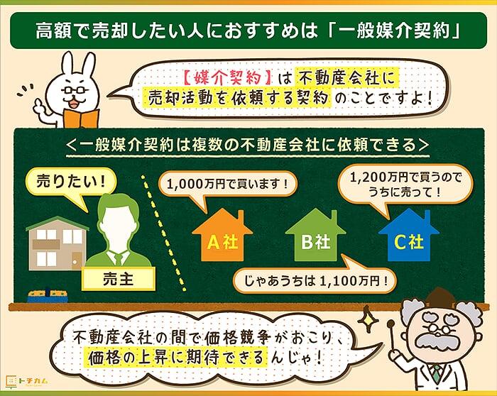 新宿の不動産を高額で売却するなら一般媒介契約がおすすめ