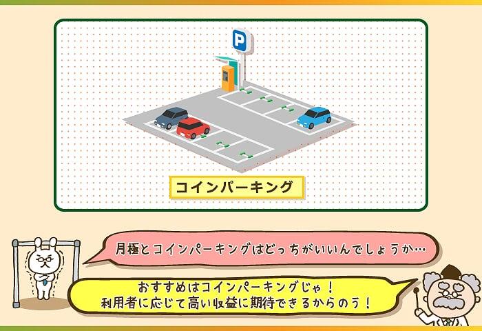 狭小地におすすめの土地活用方法は駐車場経営