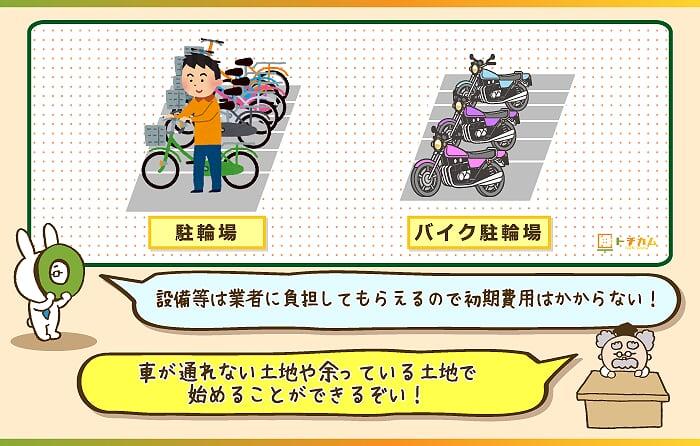 狭小地におすすめの土地活用方法は駐輪場、バイク用駐輪場