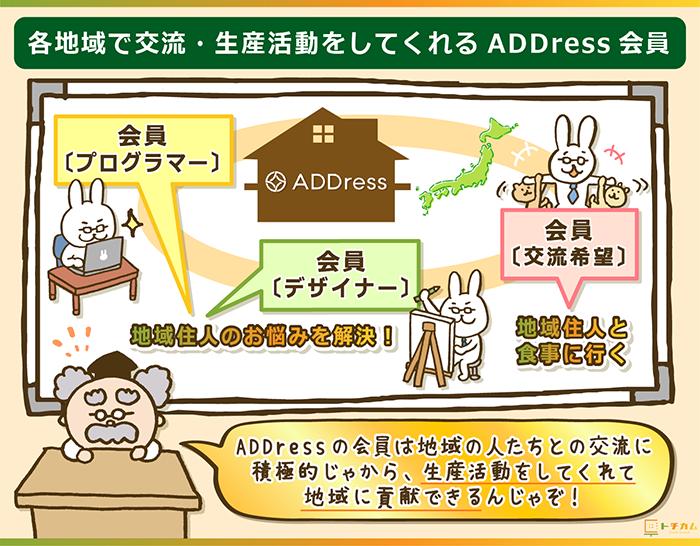ADDress会員が地域で交流・生産活動をしてくれる