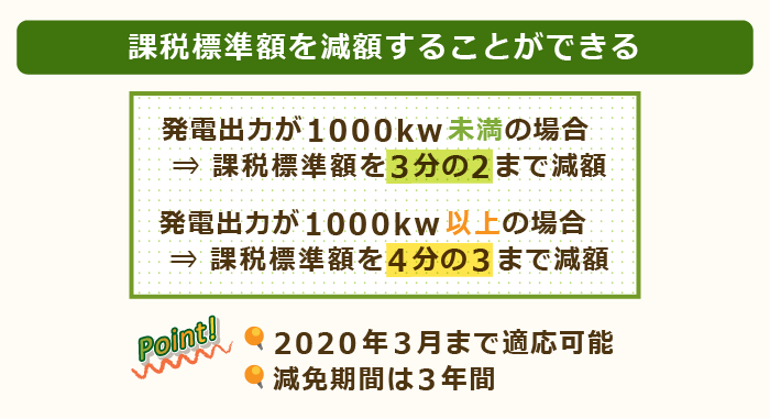 太陽光発電の固定資産税に関する特例
